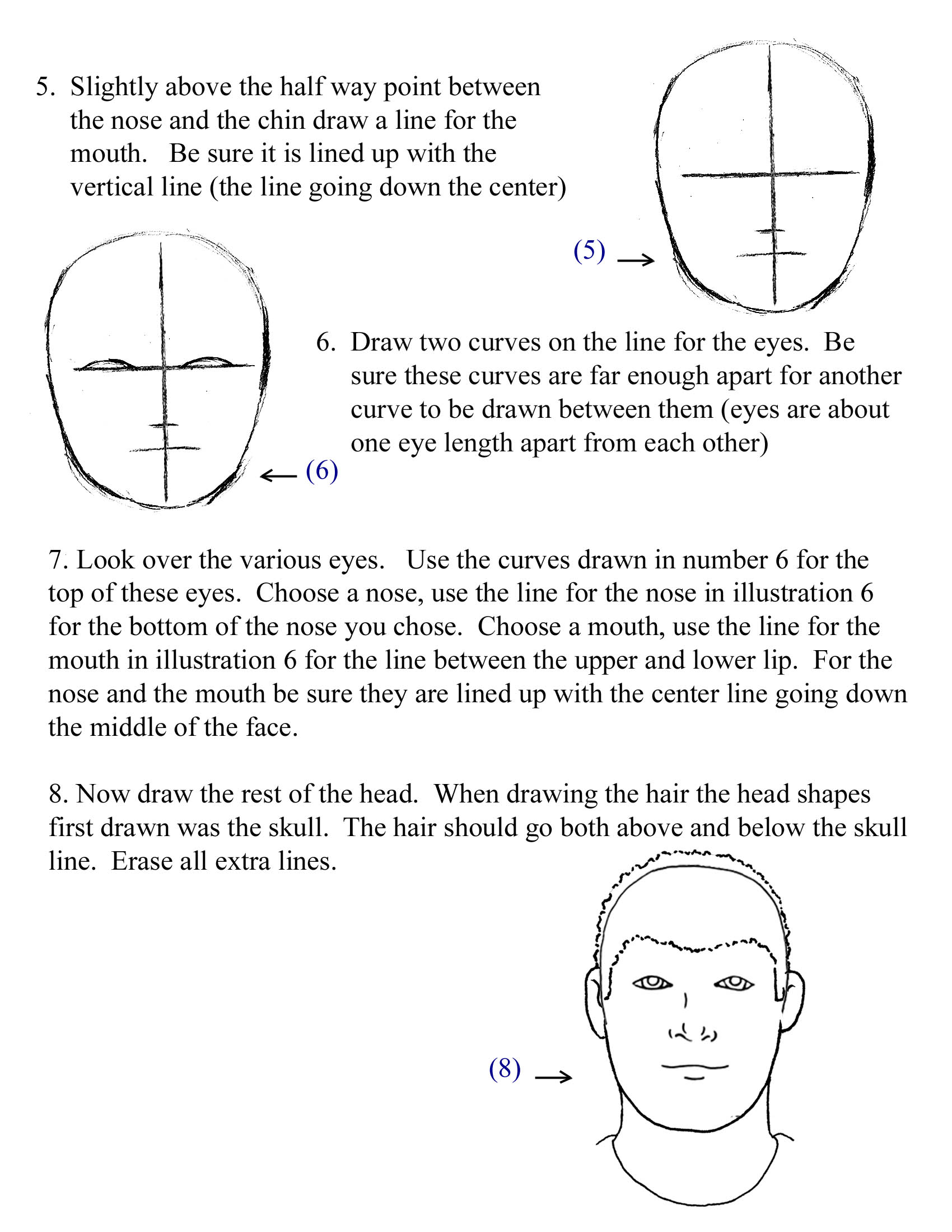 Portrait drawings step by step instructions portraits first steps ccuart