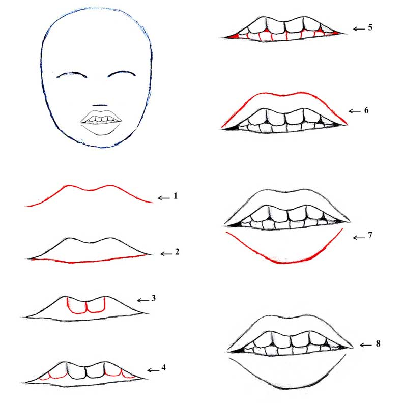How To Draw Open Mouth